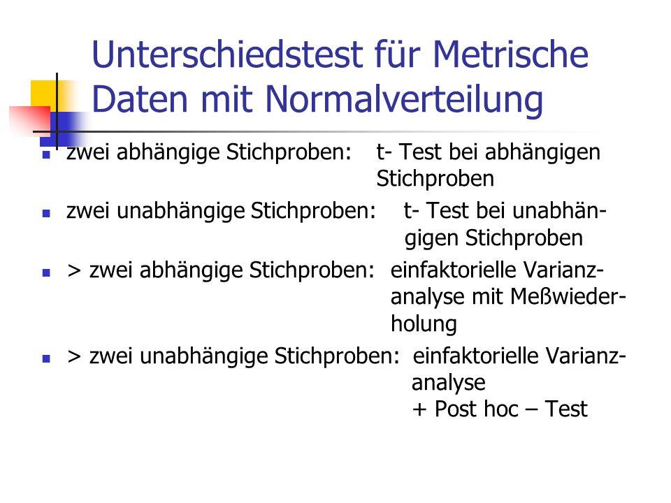 Unterschiedstest für Metrische Daten mit Normalverteilung