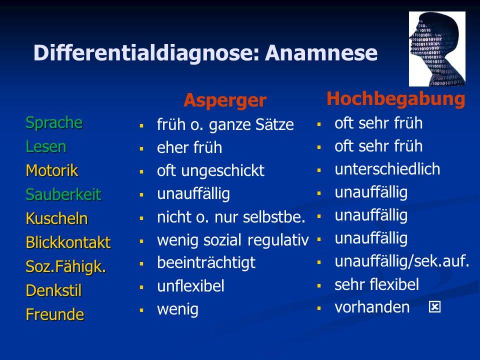 Differentialdiagnose: Anamnese