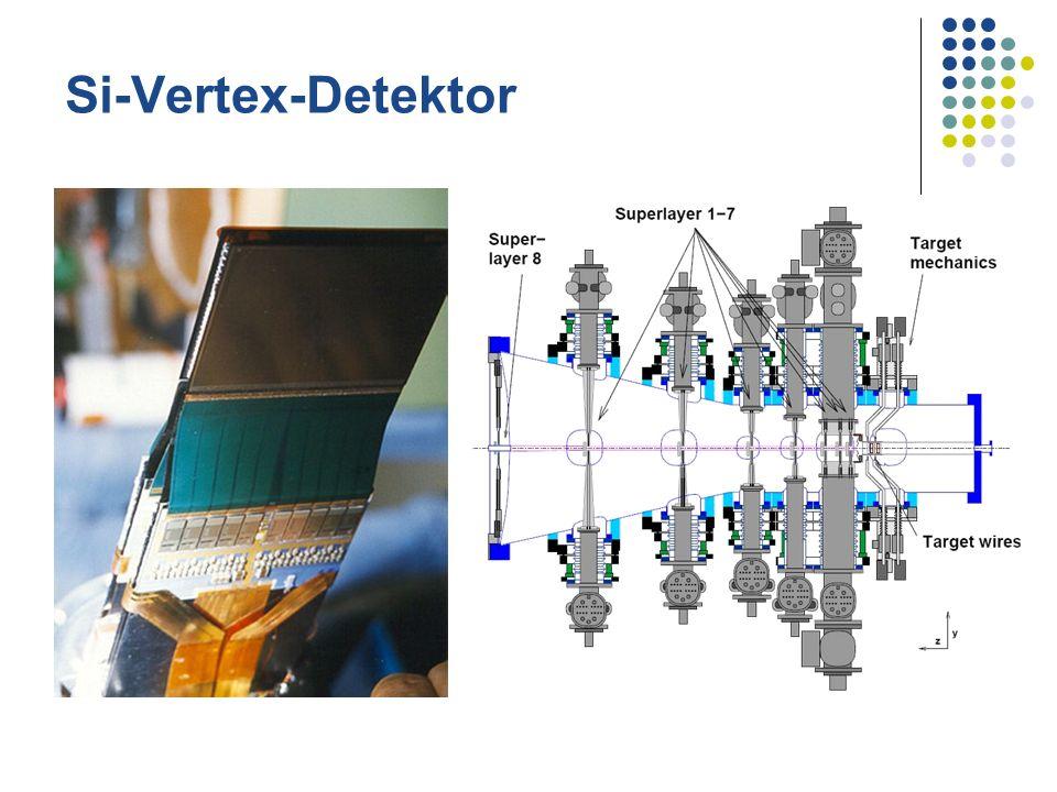 Si-Vertex-Detektor
