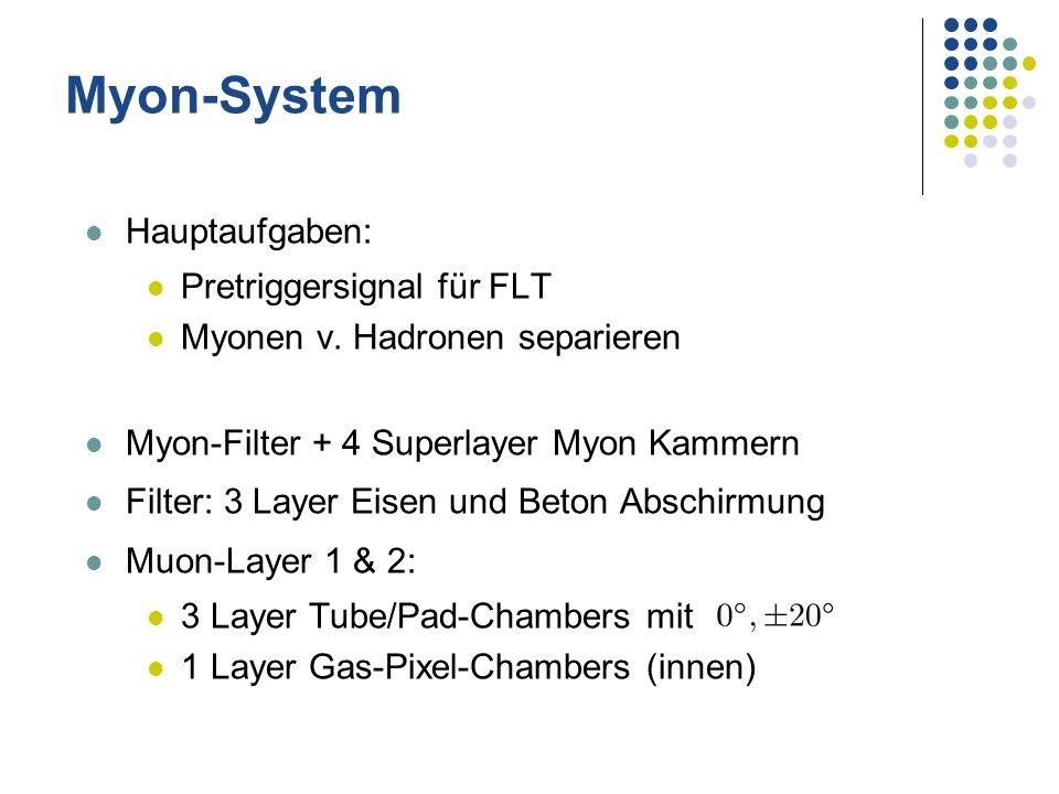 Myon-System Hauptaufgaben: Pretriggersignal für FLT
