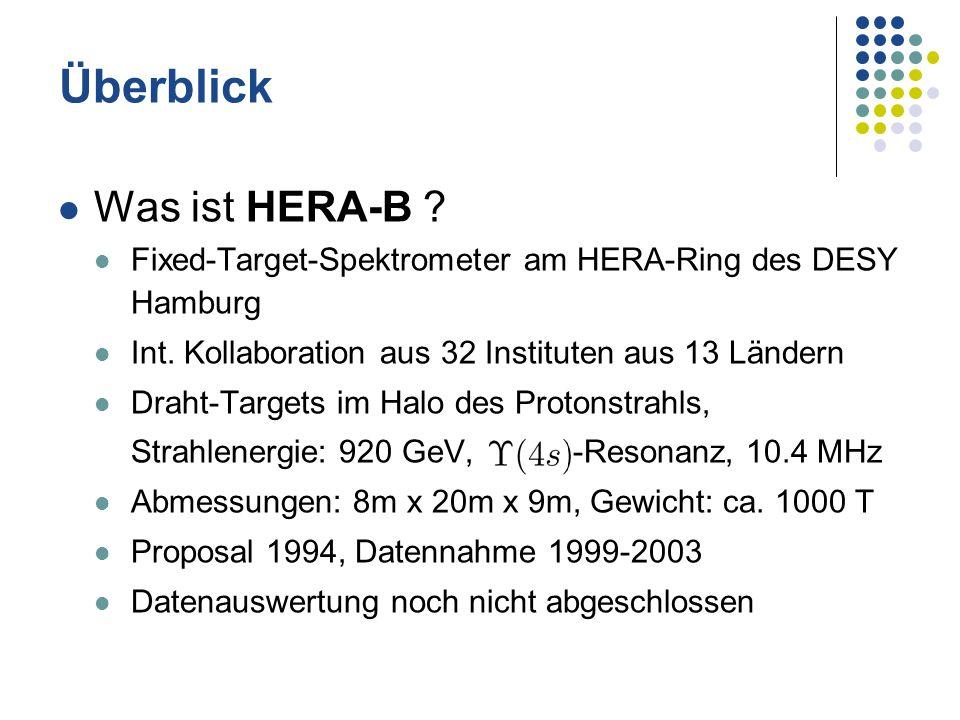 Überblick Was ist HERA-B