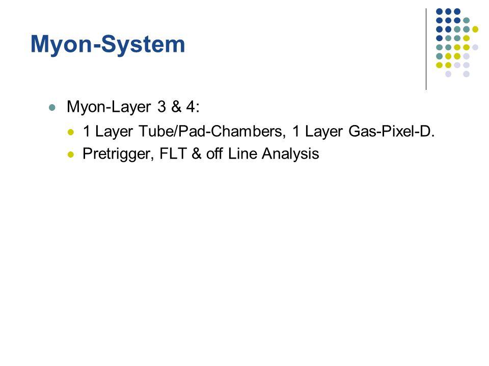Myon-System Myon-Layer 3 & 4: