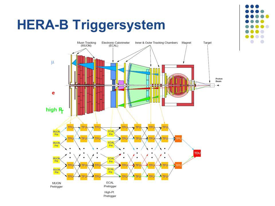 HERA-B Triggersystem