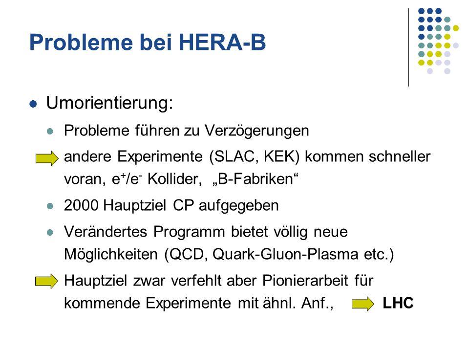 Probleme bei HERA-B Umorientierung: Probleme führen zu Verzögerungen