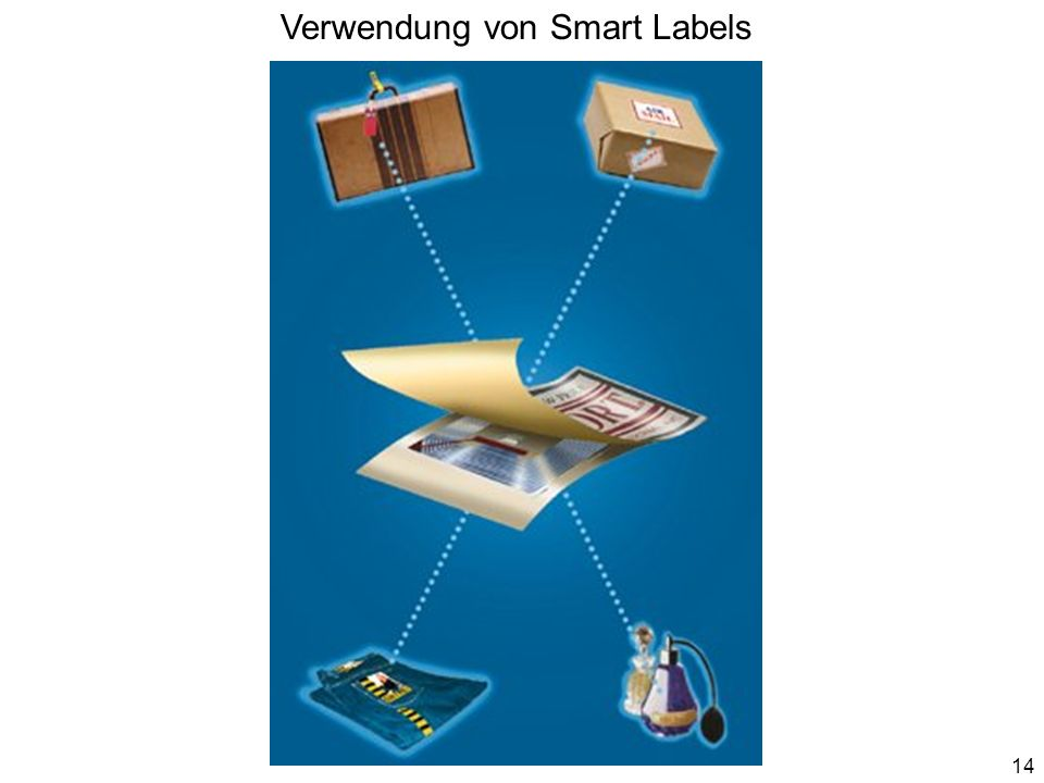 Verwendung von Smart Labels