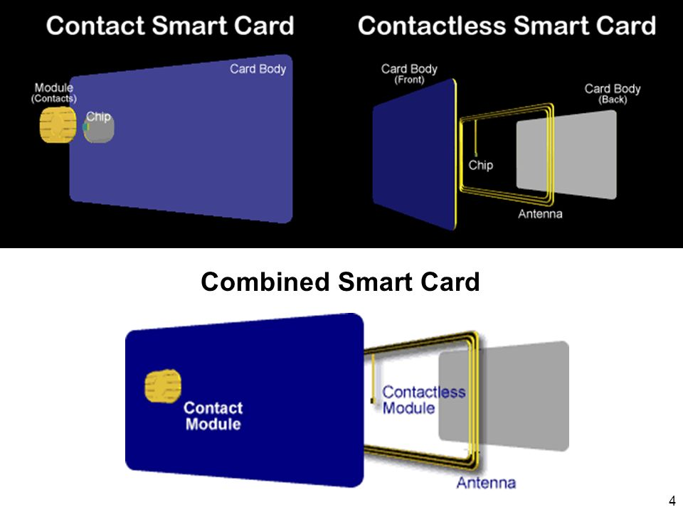 Combined Smart Card 4