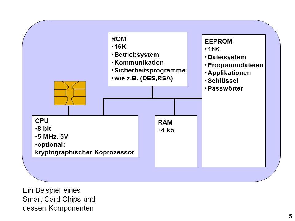 Ein Beispiel eines Smart Card Chips und dessen Komponenten
