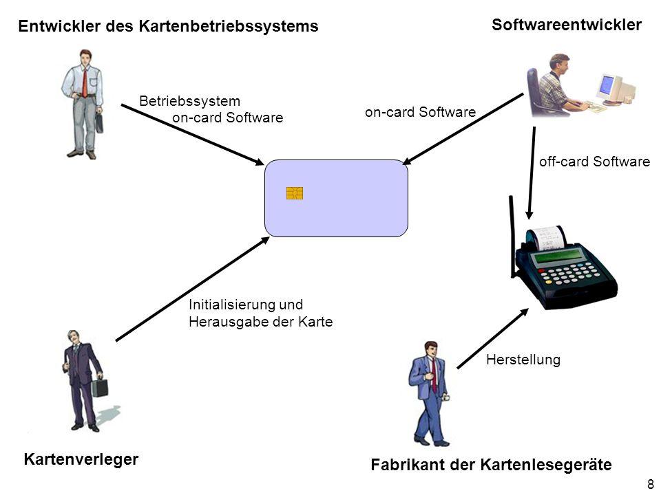 Entwickler des Kartenbetriebssystems Softwareentwickler