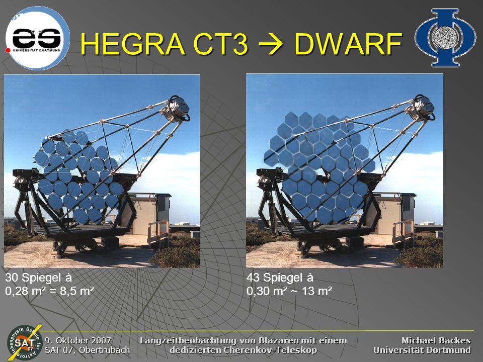 HEGRA CT3  DWARF 30 Spiegel à 0,28 m² = 8,5 m²