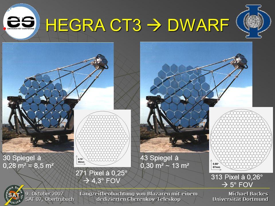 HEGRA CT3  DWARF 313 Pixel à 0,26°  5° FOV