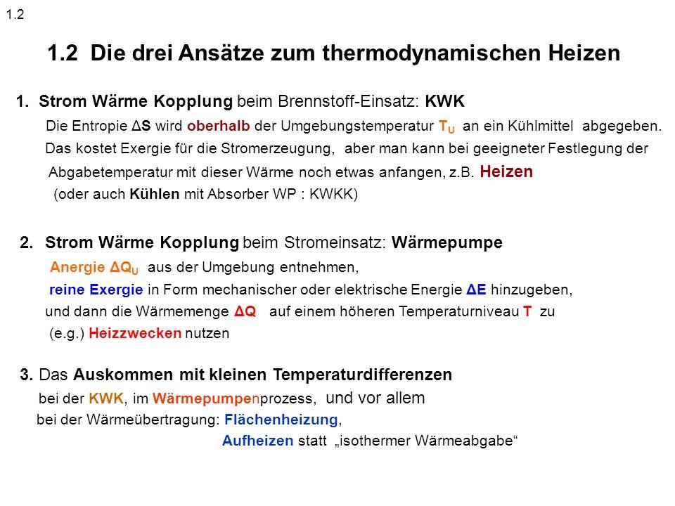 1.2 Die drei Ansätze zum thermodynamischen Heizen