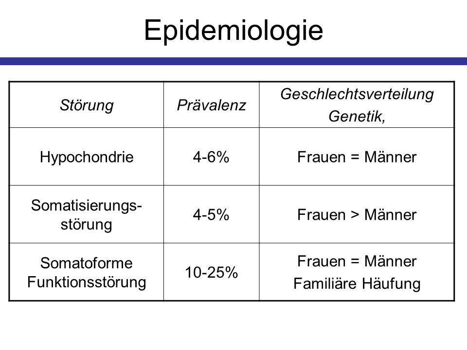 Epidemiologie Störung Prävalenz Geschlechtsverteilung Genetik,