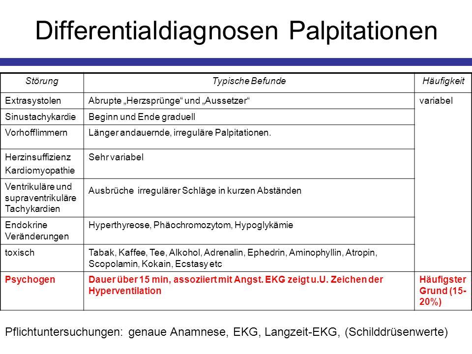 Differentialdiagnosen Palpitationen