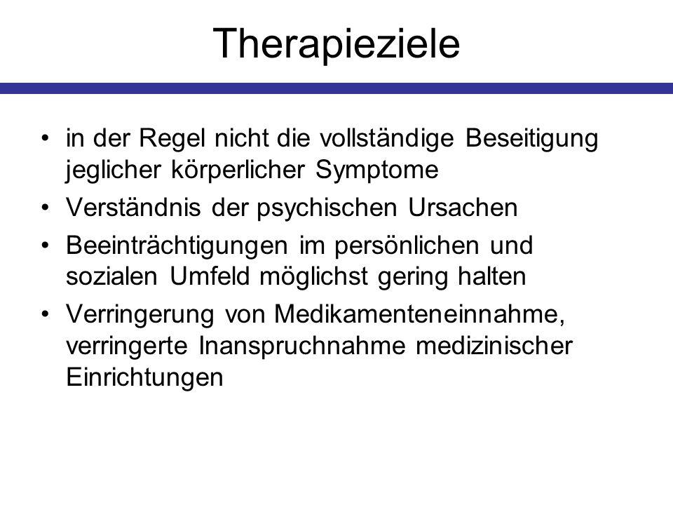 Therapieziele in der Regel nicht die vollständige Beseitigung jeglicher körperlicher Symptome. Verständnis der psychischen Ursachen.