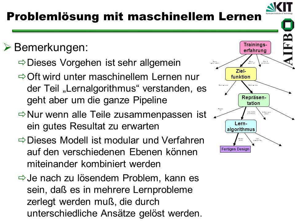 Problemlösung mit maschinellem Lernen