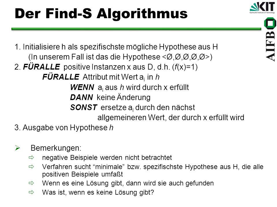 Der Find-S Algorithmus