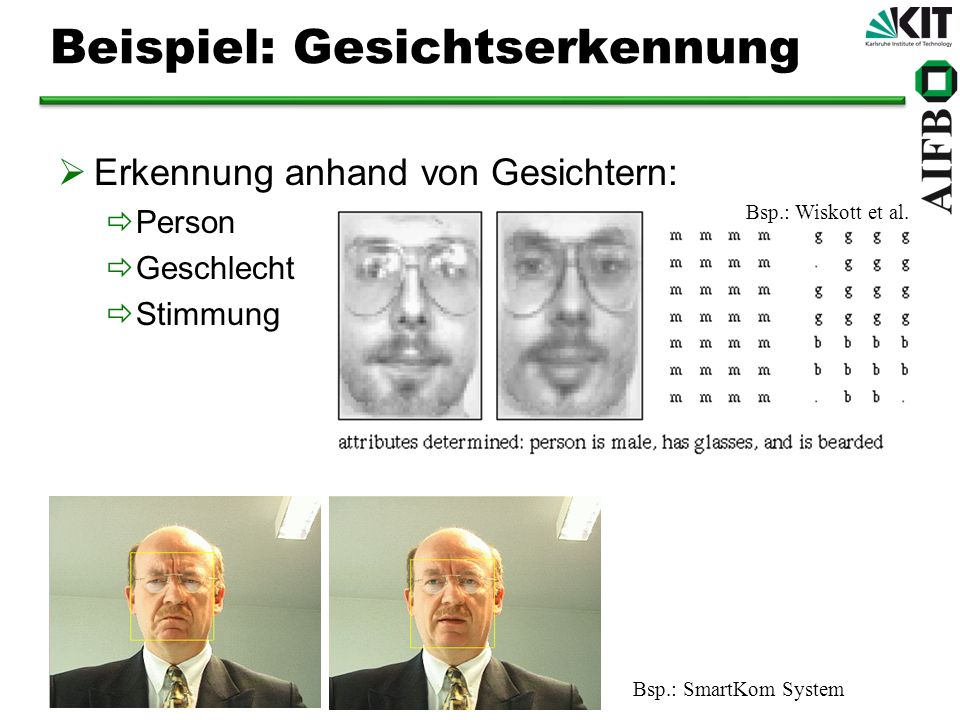 Beispiel: Gesichtserkennung