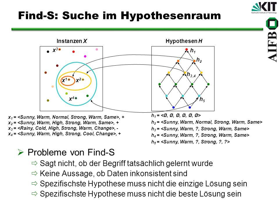 Find-S: Suche im Hypothesenraum