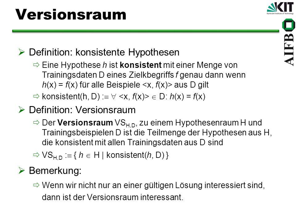 Versionsraum Definition: konsistente Hypothesen
