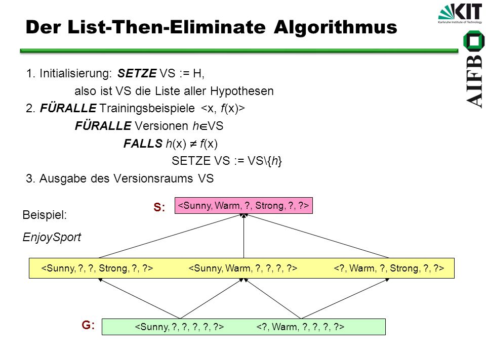 Der List-Then-Eliminate Algorithmus