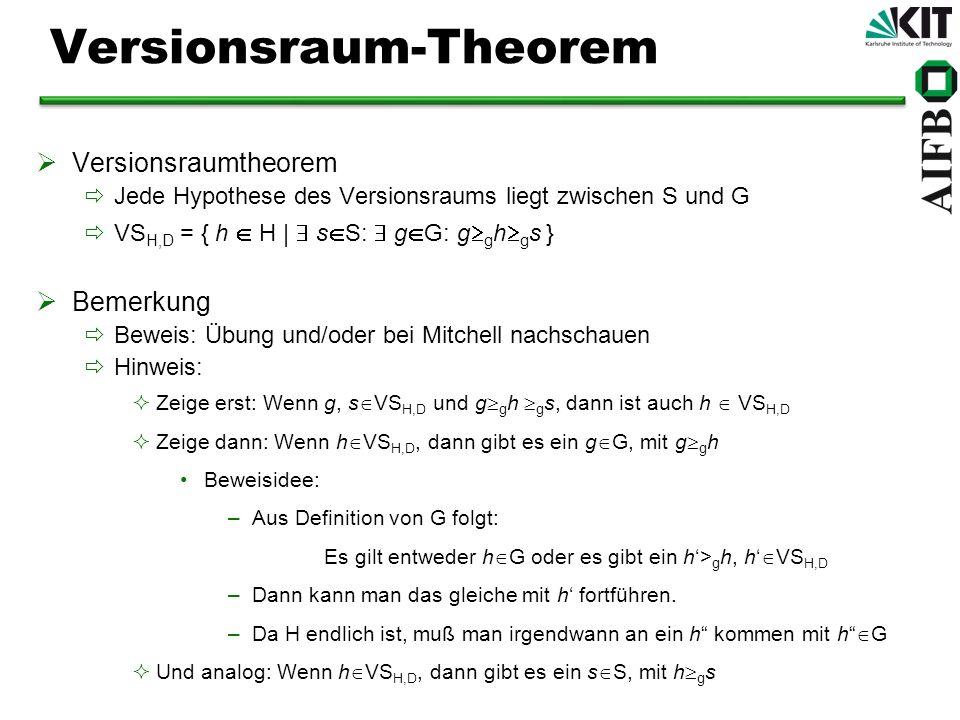 Versionsraum-Theorem