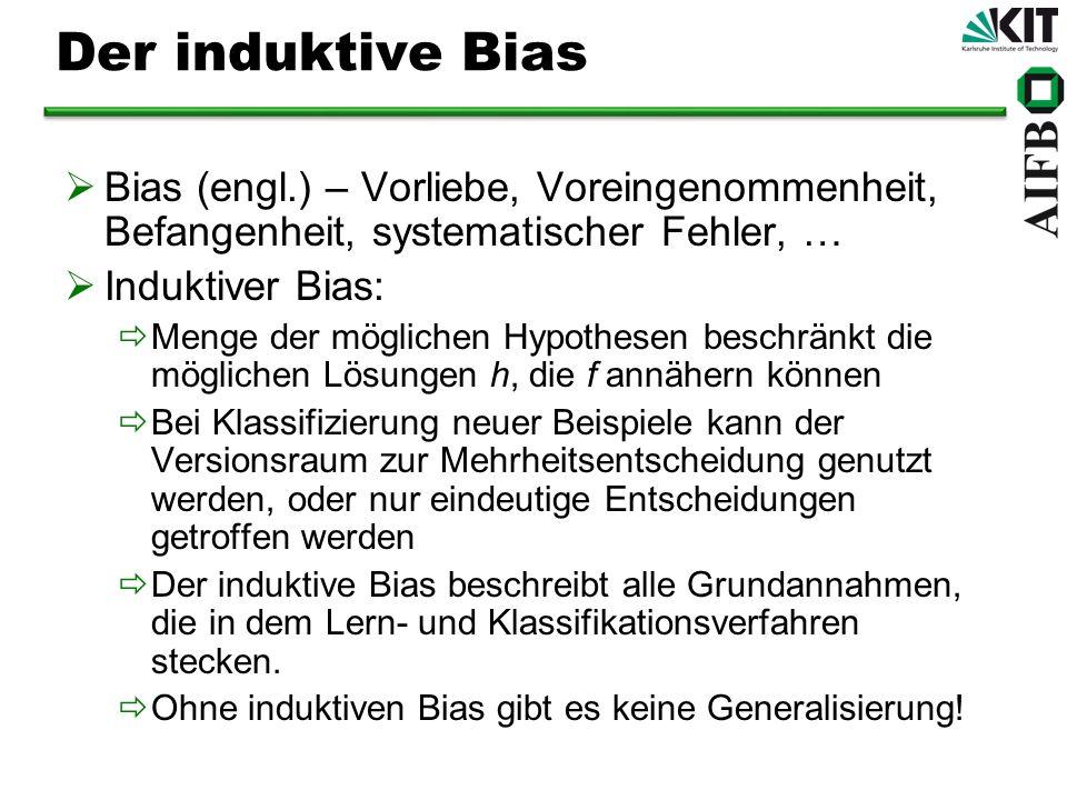 Der induktive Bias Bias (engl.) – Vorliebe, Voreingenommenheit, Befangenheit, systematischer Fehler, …