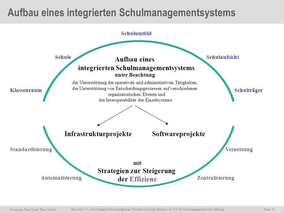 Aufbau eines integrierten Schulmanagementsystems