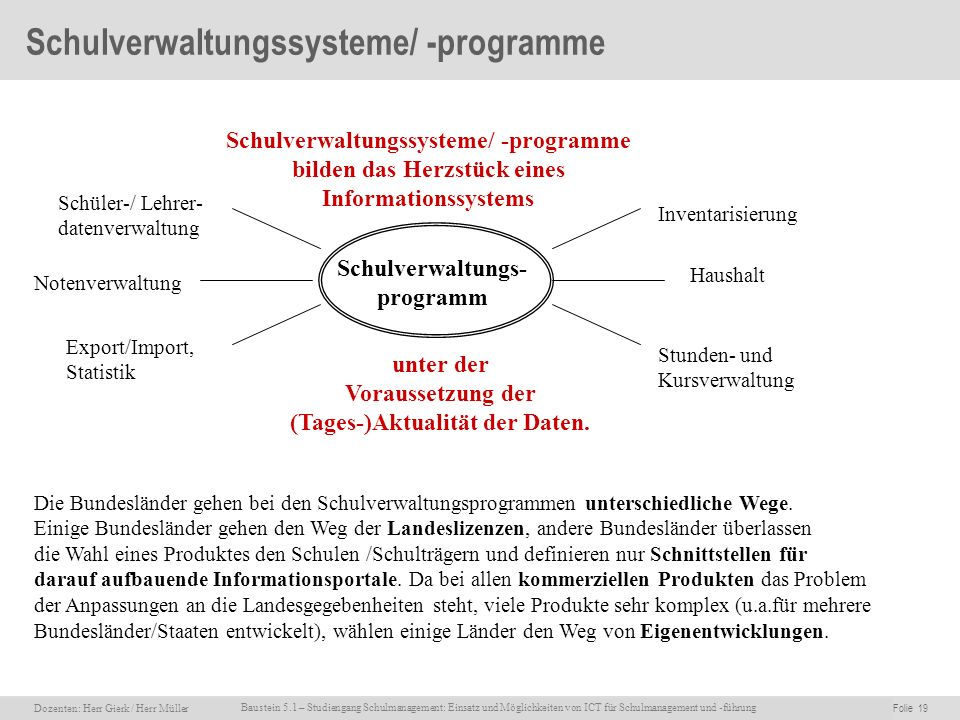 Schulverwaltungssysteme/ -programme