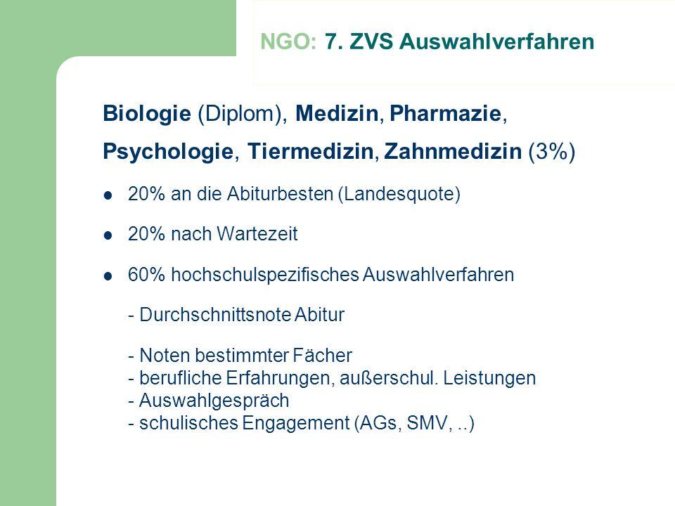 NGO: 7. ZVS Auswahlverfahren