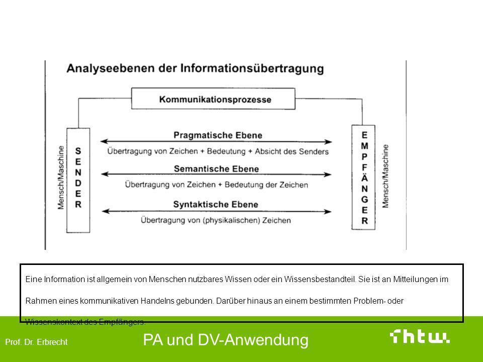 Ebenen und Abgrenzung von Informationen