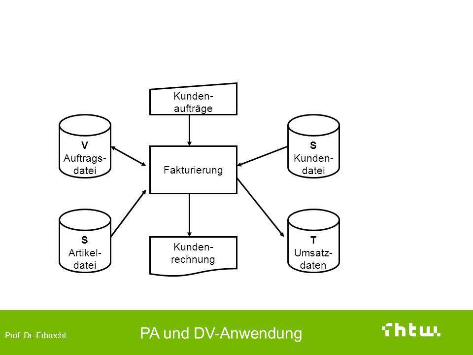 Verwendungszweck und Funktion ( Datenflussplan)