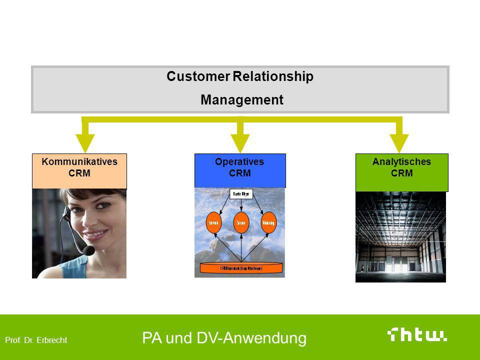 Analytisches, Operatives und kommunikatives CRM