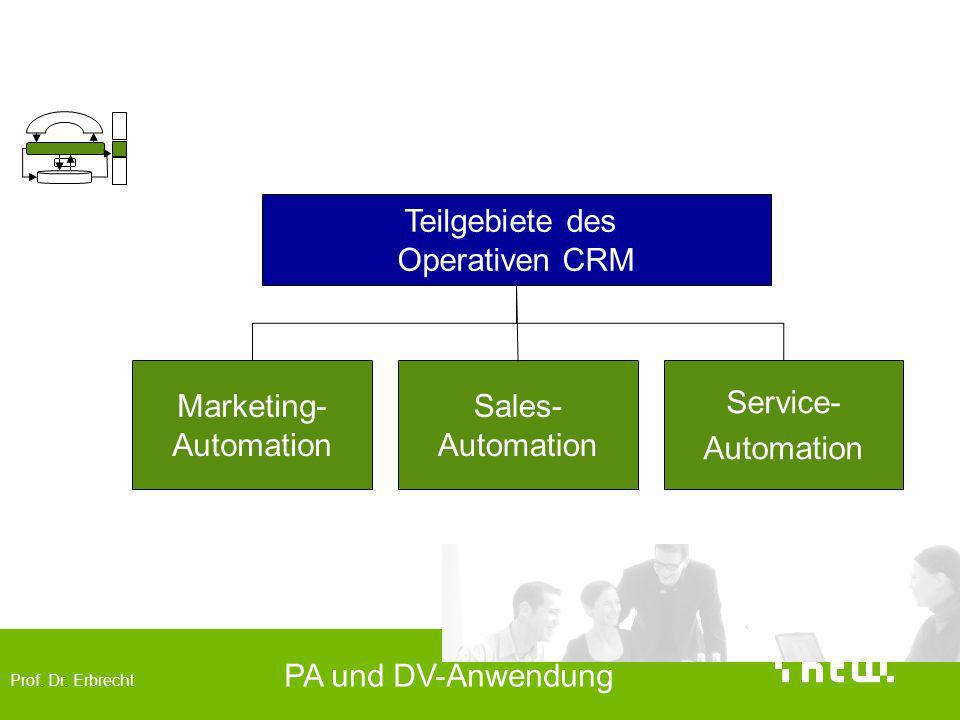 Teilgebiete des Operativen CRM Marketing- Automation Sales- Automation