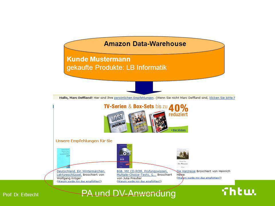 Amazon Data-Warehouse