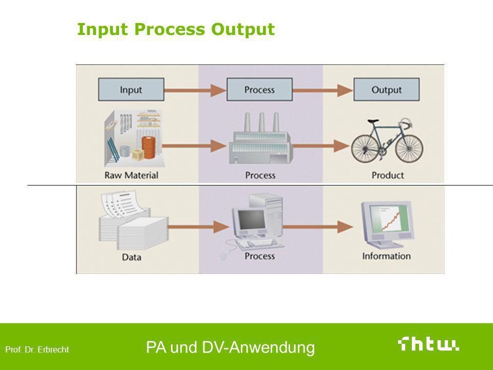 Betriebliche Anwendersysteme (Funktionsprinzip)