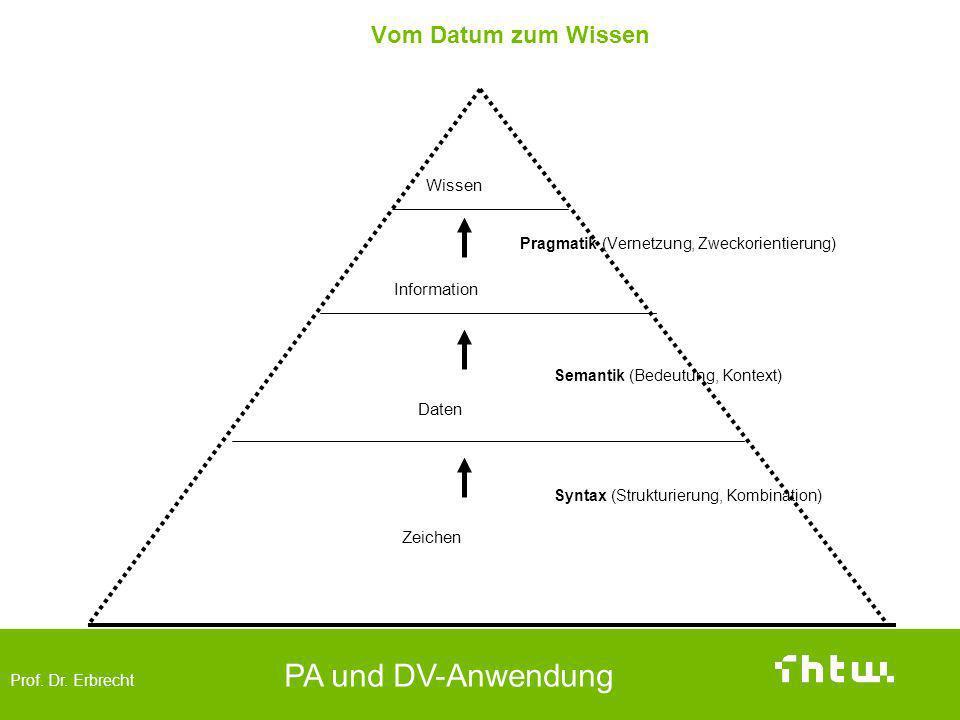 Pragmatik (Vernetzung, Zweckorientierung)