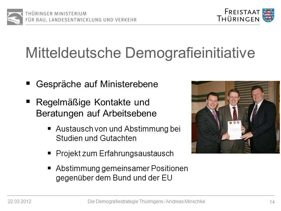 Mitteldeutsche Demografieinitiative