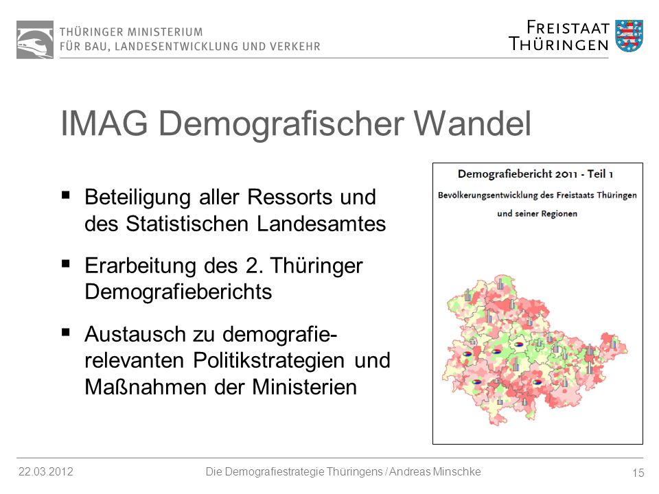 IMAG Demografischer Wandel