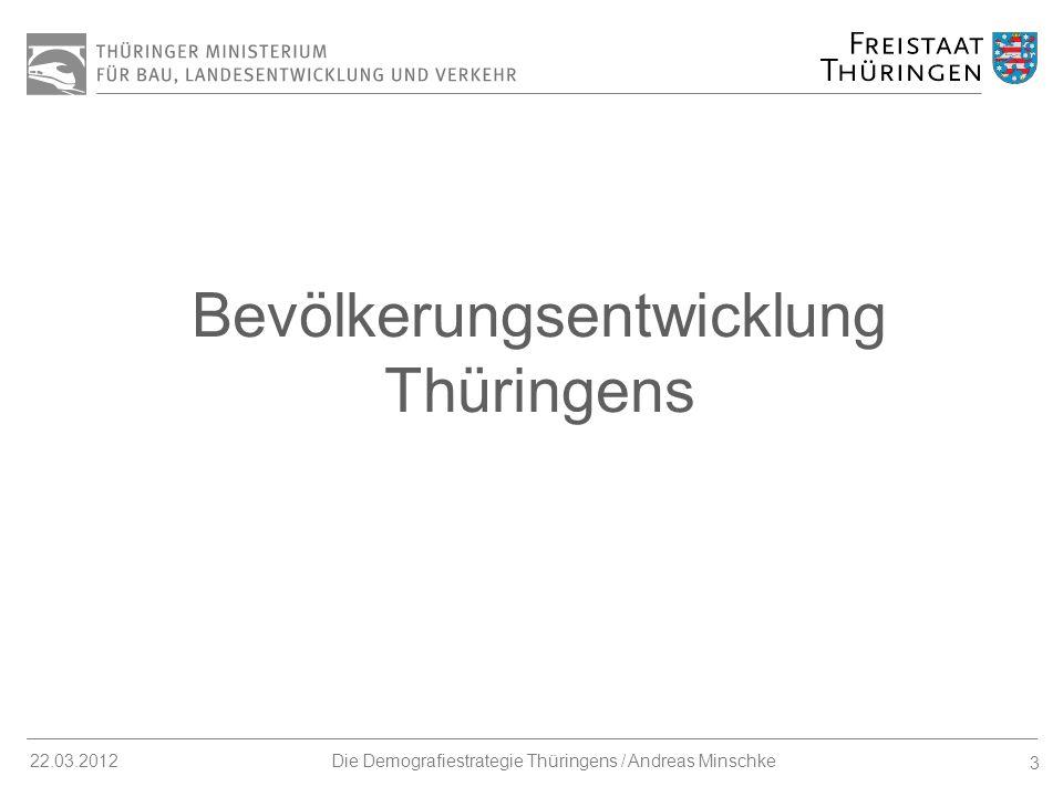 Bevölkerungsentwicklung Thüringens