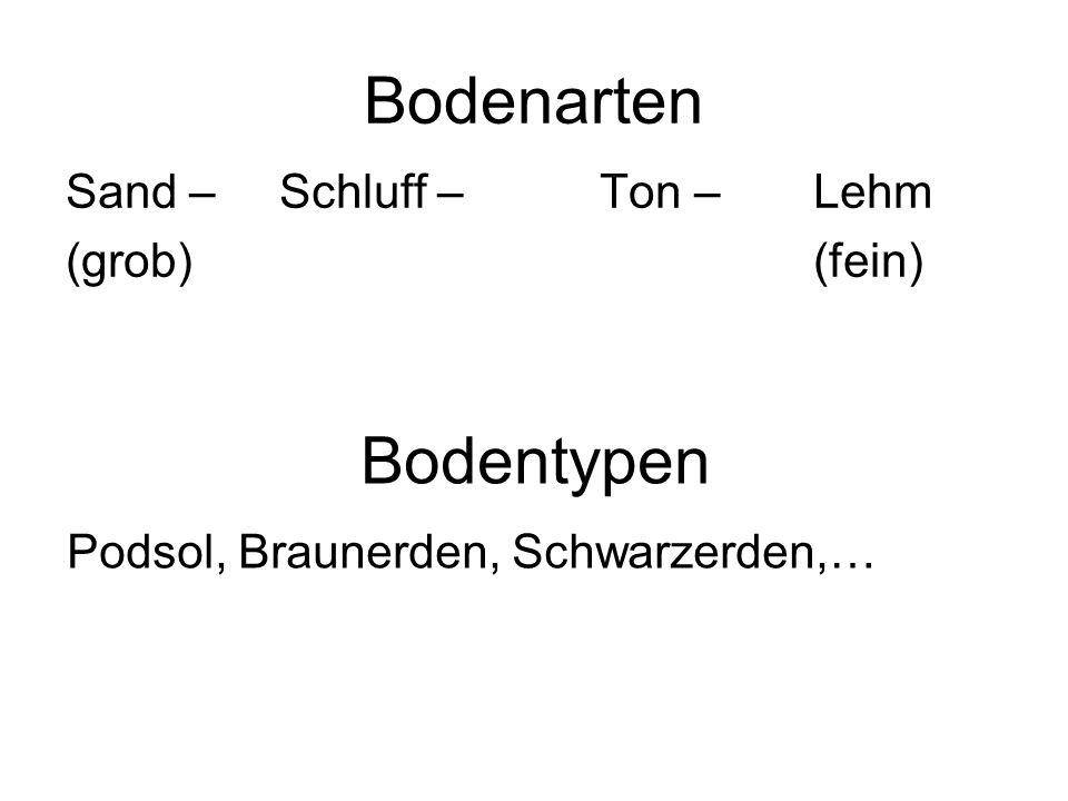 Bodenarten Bodentypen Sand – Schluff – Ton – Lehm (grob) (fein)