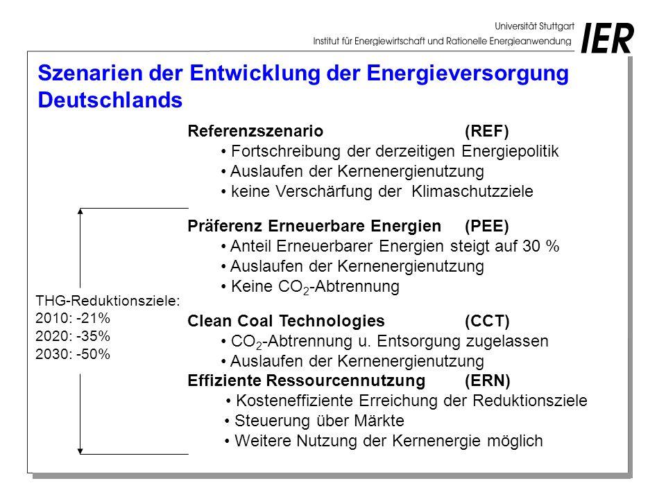 Szenarien der Entwicklung der Energieversorgung Deutschlands