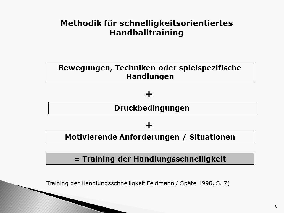 + + Methodik für schnelligkeitsorientiertes Handballtraining