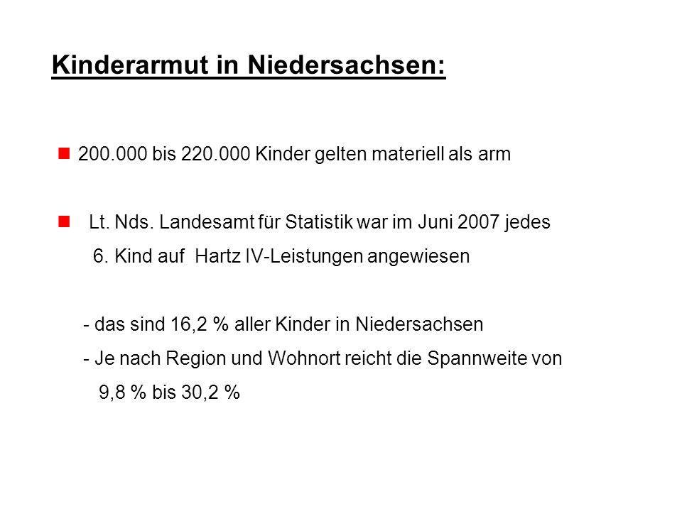 Kinderarmut in Niedersachsen: