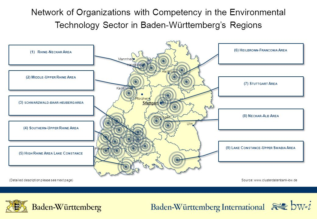 Network of Organizations with Competency in the Environmental Technology Sector in Baden-Württemberg's Regions