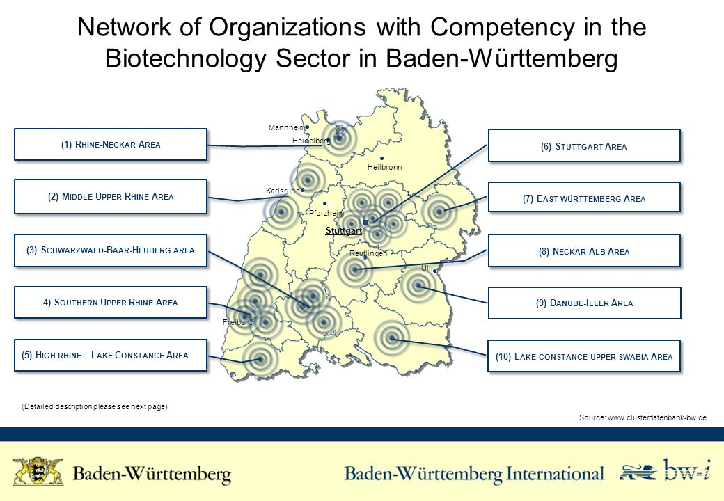 Network of Organizations with Competency in the Biotechnology Sector in Baden-Württemberg