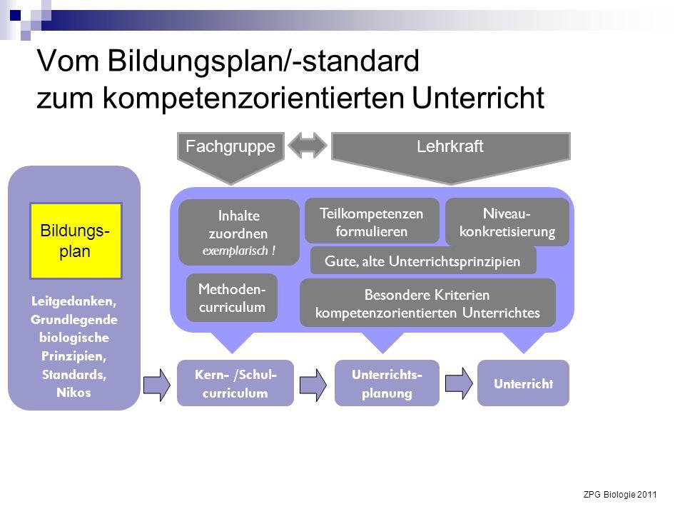 Vom Bildungsplan/-standard zum kompetenzorientierten Unterricht