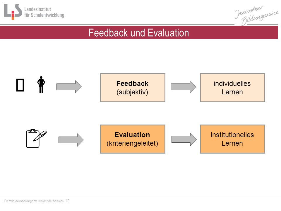 Feedback und Evaluation