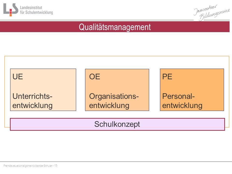 Qualitätsmanagement UE Unterrichts- entwicklung OE