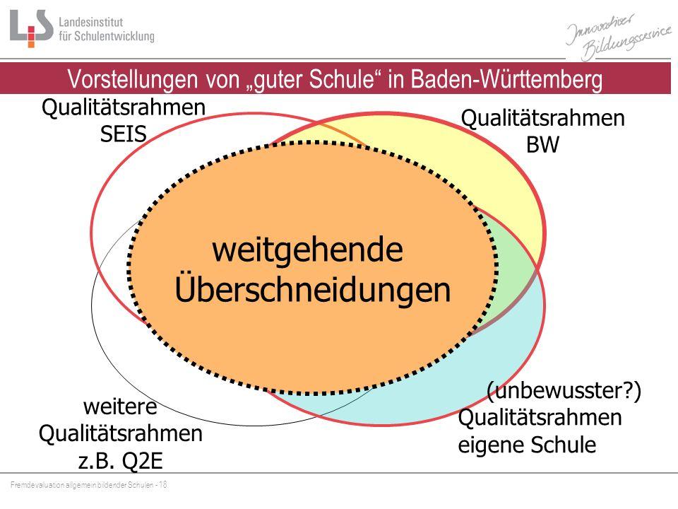 """Vorstellungen von """"guter Schule in Baden-Württemberg"""