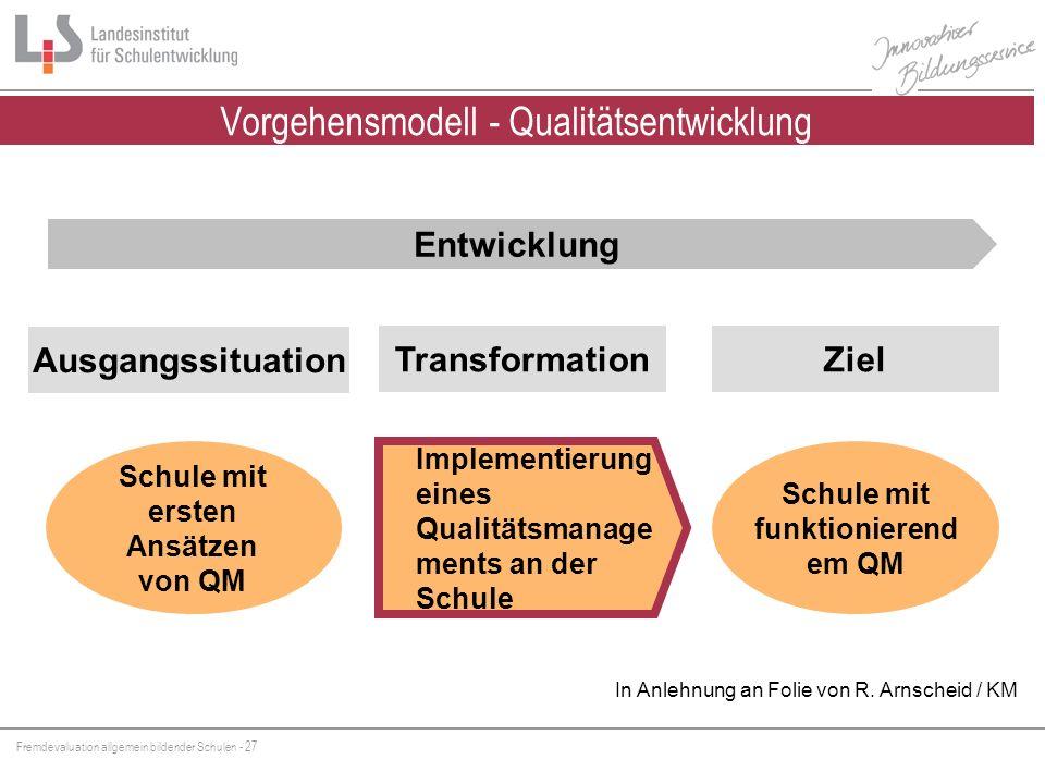 Vorgehensmodell - Qualitätsentwicklung